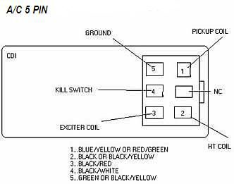 CDI_5_pin.600 wiring diagram for daytona 150 medium weight flywheel cdi 5 pin cdi wiring diagram at edmiracle.co