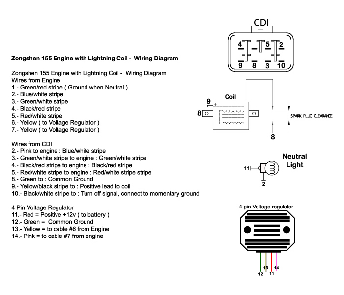 Cdi Performance Wiring Diagram