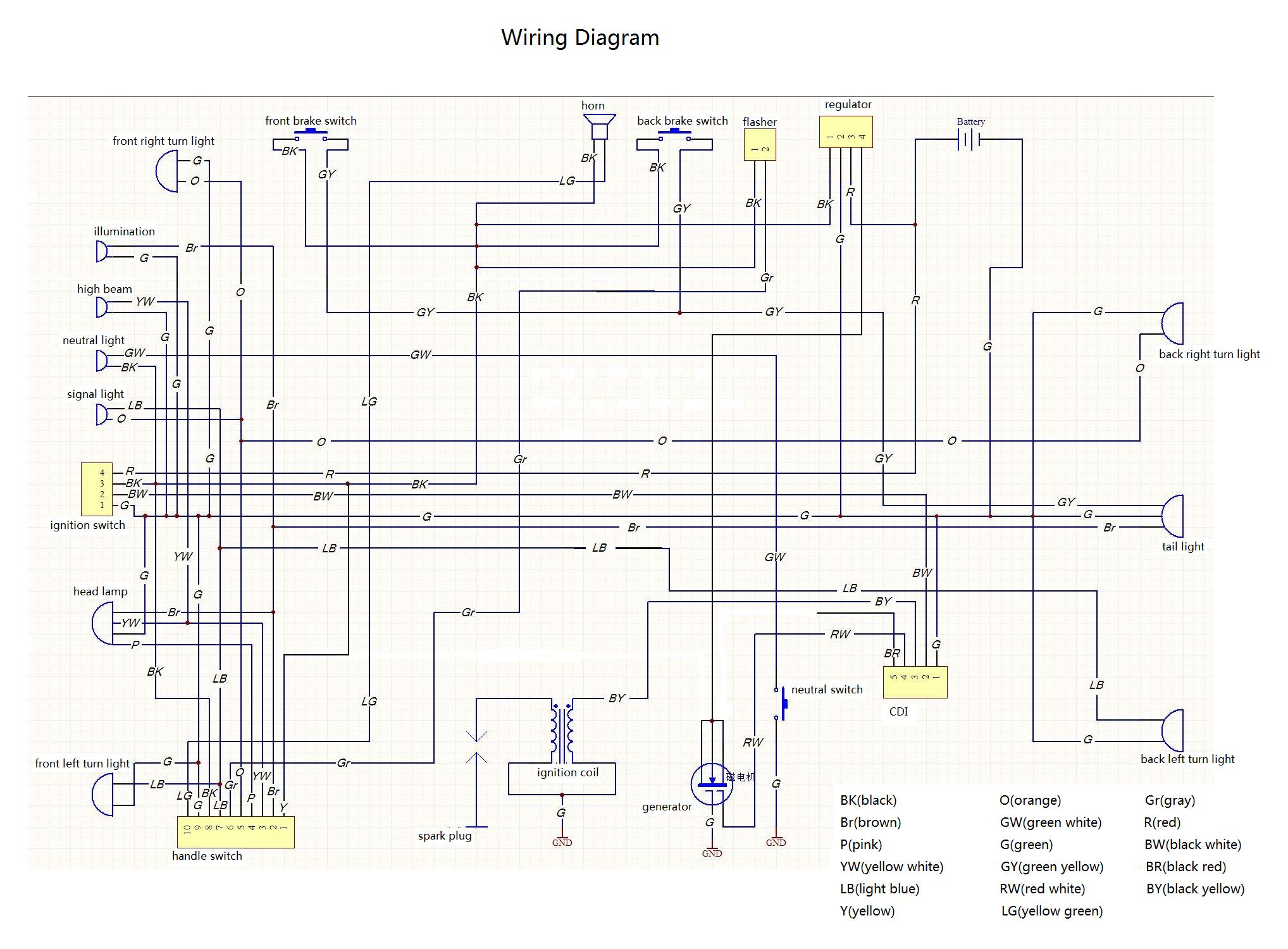 OORacing_HD_Loom monkey bike wiring diagram bike tools diagram \u2022 free wiring wiring diagram for electric start pit bike at bakdesigns.co